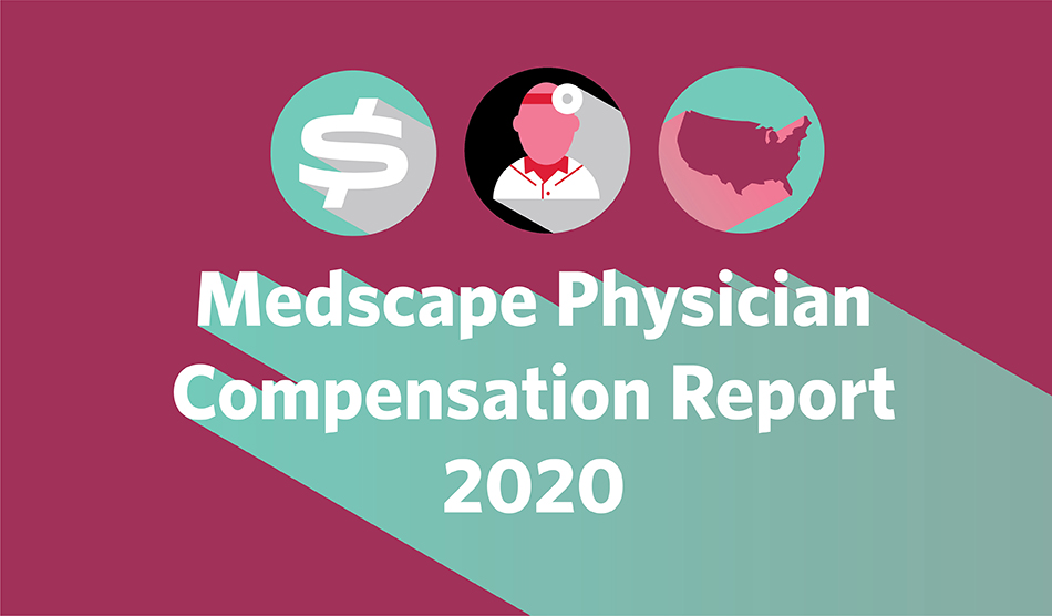Graphic for Physician salary report 2020